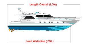 Boat LOA